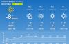8日济南刮大风!最高7级!已发预警!依旧很冷!
