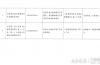 """网吧接纳未成年人重罚!济南市文旅局公布行政处罚""""四张清单"""""""