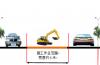注意!开拓路(工业南路至花园东路)中压天然气内腐蚀管道6月5日起开始改造