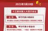 """3月10日:人代會審議""""兩高""""報告等 全國政協十三屆四次會議閉幕"""