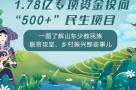 """1.78亿扶持""""500+""""项目!一图了解山东少数民族脱贫攻坚、乡村振兴那些事儿"""