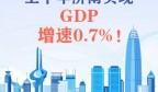 图解|2020年上半年济南市经济社会发展情况
