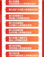 """报告速读丨2021年,山东要力求""""十大突破"""""""