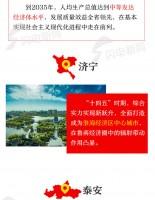 """2021山东两会特别策划 聚力""""十四五""""现代化建设 一图速览山东各市目标"""