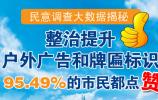整治提升户外广告和牌匾标识95.49%的市民都点赞