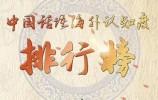 """外国人最常说的100个""""中国词""""出炉 第一位你绝想不到"""