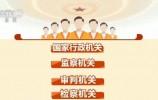 监察委员会履行监督调查处置职责 谁来监督监察委