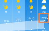 济南供暖再延期!【附停暖提醒】虐心天气搭配暖心福利!