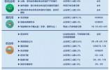 济南交警:4月1日起,这几项交通违法必查!主要在以下地点……