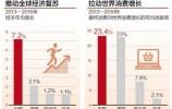 2017年中国经济对世界经济增长的贡献率34%左右