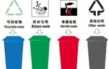 济南垃圾分类要强制推行!还没学会的小伙伴要落伍了(附生活垃圾分类指南)