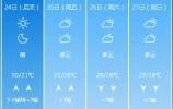 雨天马上转晴!高温将再度来袭!