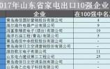 2017年山东家电行业出口161.7亿元 创历史新高