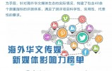 世界华文传媒新媒体影响力榜单发布