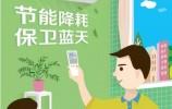 节能宣传周的由来济南机构编制