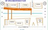 乐虎国际手机版二七南路开启整体翻修!工期60天!如何绕行看这里