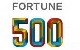 世界500强山东4家企业上榜 中国公司数量直逼美国