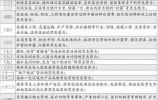 济南人注意:发现17种黑恶势力或