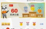亚运会21日奖牌榜:中国60枚奖牌高居榜首 日韩紧随其后