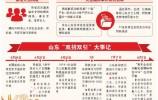 走进山东!首届山东儒商大会9月在济南举办