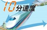 黄台联络线走向公布,济南站到新东站只约需10分钟?