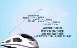 济青高铁开行信息、站点特色、美食美景…你想要的全在这儿!