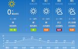 新一周晴天主打,气温先升后降