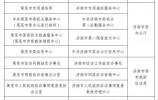 济南市莱芜区、钢城区最新事业单位调整情况表出炉