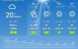 强冷空气席卷泉城!降温超10度!还有降雨和大风!