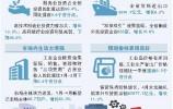 前4月山东省经济运行总体平稳,转型升级持续推进