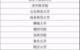 名单发布!2019年山东这些高校具有普通高等学历教育招生资格!报考认准了