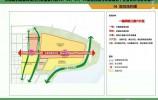 济南先行区开闸推出613亩地,规划这样建!