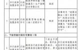 济南下放毗邻县行政区域间道路旅客运输经营许可