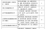 本周六济南市举办创新创优助推企业高质量发展专场招聘会