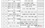 中超联赛来啦!济南公交开通29条球迷定制公交专线 21日起可预定