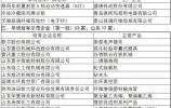 總數第一! 國家級制造業單項冠軍示范企業山東上榜最多