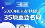 一图读懂2020年山东省计划报告35项重要名词