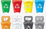 大发红黑山东 大发红黑生活垃圾实行五分类 收费机制与分类质量挂钩