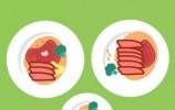 山東發布全國首部餐飲業分餐制省級地方標準,分餐制離我們還有多遠?