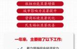 极简版济南市政府工作报告来了!千字看懂