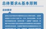 长图丨《全国人民代表大会关于建立健全香港特别行政区维护国家安全的法律制度和执行机制的决定(草案)》
