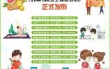 公筷公勺、年年体检……《济南市民卫生健康公约》正式发布