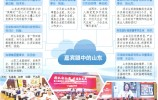 第二届儒商大会暨青企峰会:共叙儒风乡情 共谋合作发展