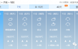 """超35℃!还有多场降雨!免费""""桑拿""""来了!!"""