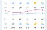 降雨持续 平阴县下得最大!今天(15日)傍晚还有一场
