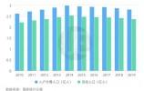 60城流动人口年度测评:济南登顶,浙江三城垫底