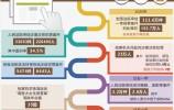 兩高亮出成績單!感受數據里的法治中國