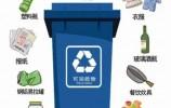 盘点那些令人迷惑的可回收物,看你知道多少?