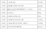 """揭晓!""""历史的丰碑""""庆祝中国共产党成立100周年诗词征文活动评选结果公布"""