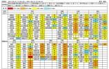 济南发布暴雨黄色预警,局地雨量将超100毫米